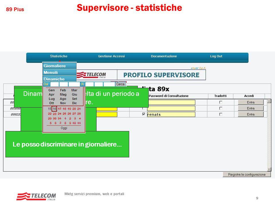 89 Plus Mktg servizi premium, web e portali 9 Supervisore - statistiche Posso anche vedere il traffico sviluppato dalle mie numerazioni: Le posso discriminare in giornaliere… Mensili… Dinamiche, con la scelta di un periodo a piacere.