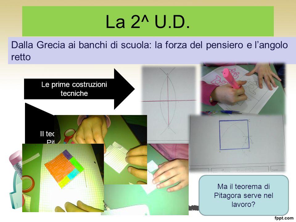 La 2^ U.D. Dalla Grecia ai banchi di scuola: la forza del pensiero e l'angolo retto Le prime costruzioni tecniche Il teorema di Pitagora Ma il teorema