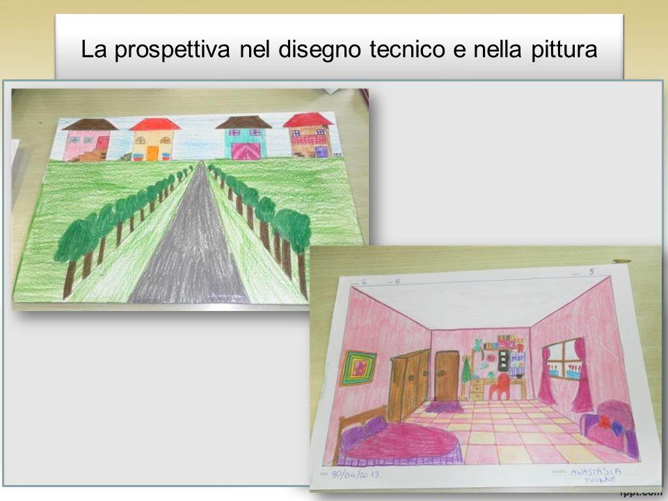 La prospettiva nel disegno tecnico e nella pittura Quello che vedono i miei occhi Chiudi gli occhi e immagina di percorrere una strada…prova a disegna