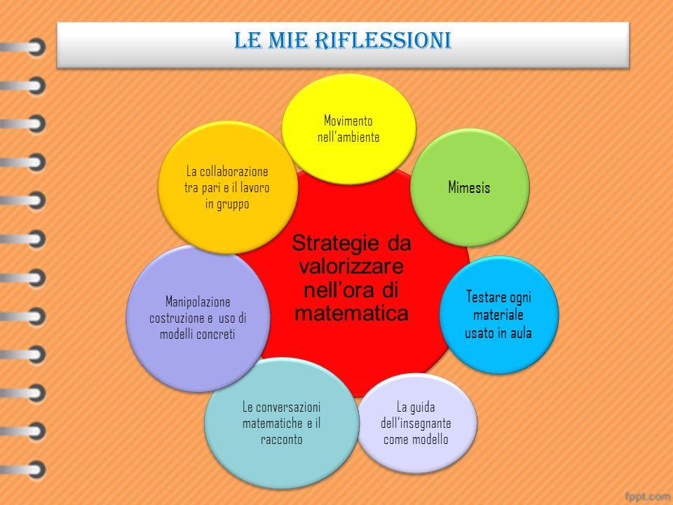 Le mie riflessioni Strategie da valorizzare nell'ora di matematica Movimento nell'ambiente Mimesis Testare ogni materiale usato in aula La guida dell'