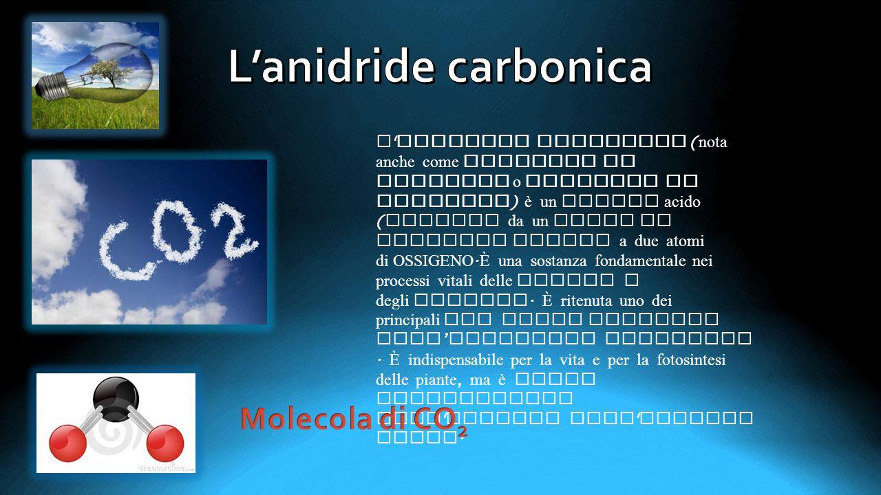 L ' anidride carbonica ( nota anche come biossido di carbonio o diossido di carbonio ) è un OSSIDO acido ( formato da un ATOMO di CARBONIO legato a du