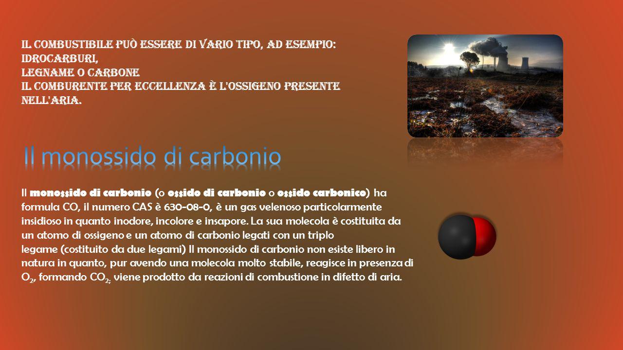 A temperatura e pressione ambientale il biossido di carbonio è un gas incolore e inodore.