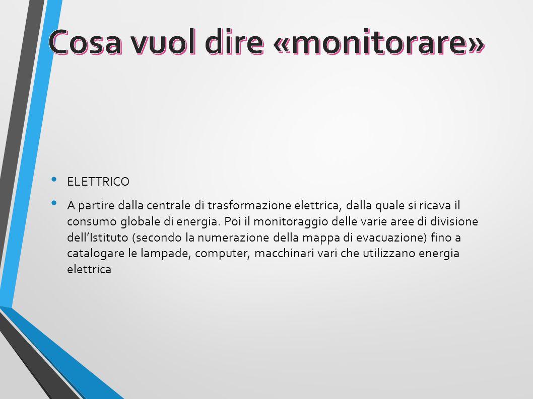 ELETTRICO A partire dalla centrale di trasformazione elettrica, dalla quale si ricava il consumo globale di energia.