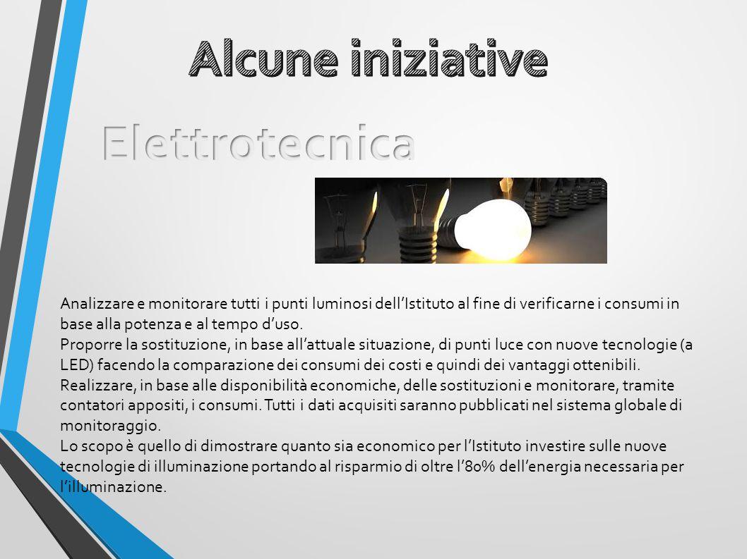 Analizzare e monitorare tutti i punti luminosi dell'Istituto al fine di verificarne i consumi in base alla potenza e al tempo d'uso. Proporre la sosti