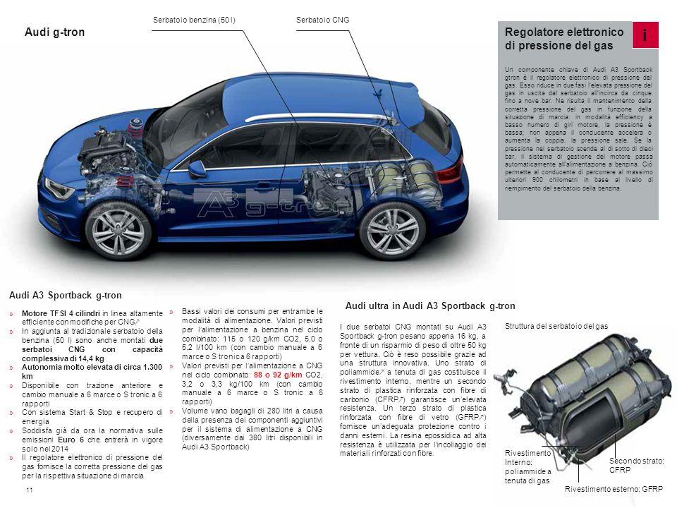 11 Audi g-tronRegolatore elettronico di pressione del gas Un componente chiave di Audi A3 Sportback gtron è il regolatore elettronico di pressione del