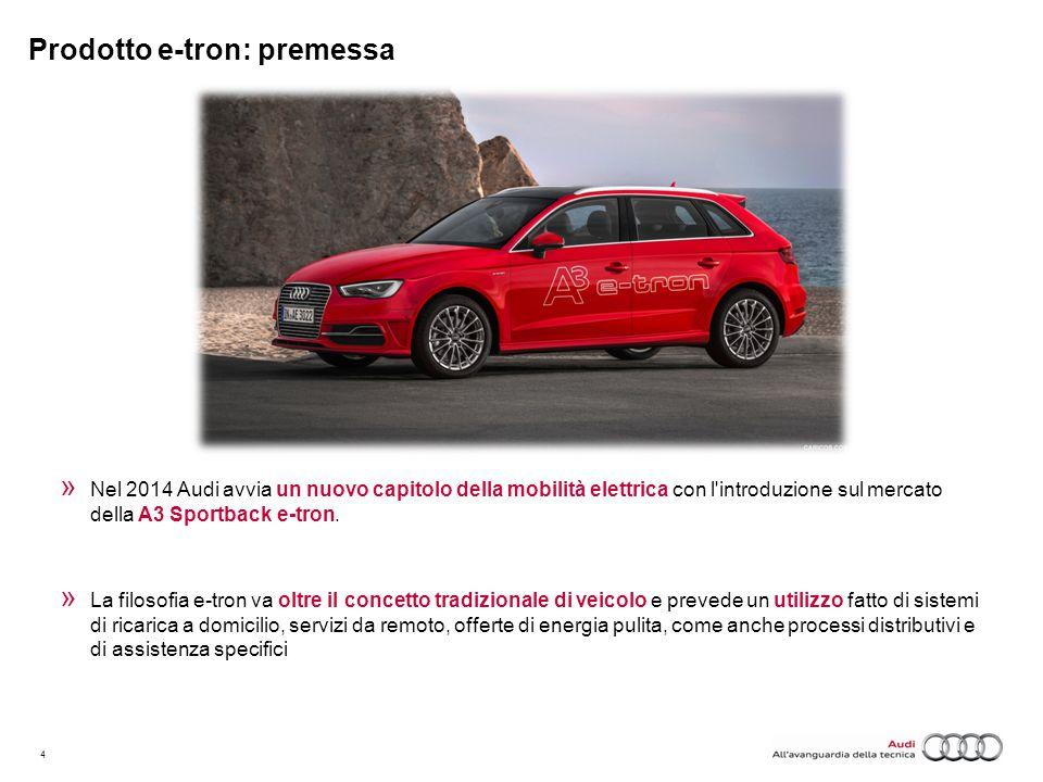 4 » Nel 2014 Audi avvia un nuovo capitolo della mobilità elettrica con l'introduzione sul mercato della A3 Sportback e-tron. » La filosofia e-tron va