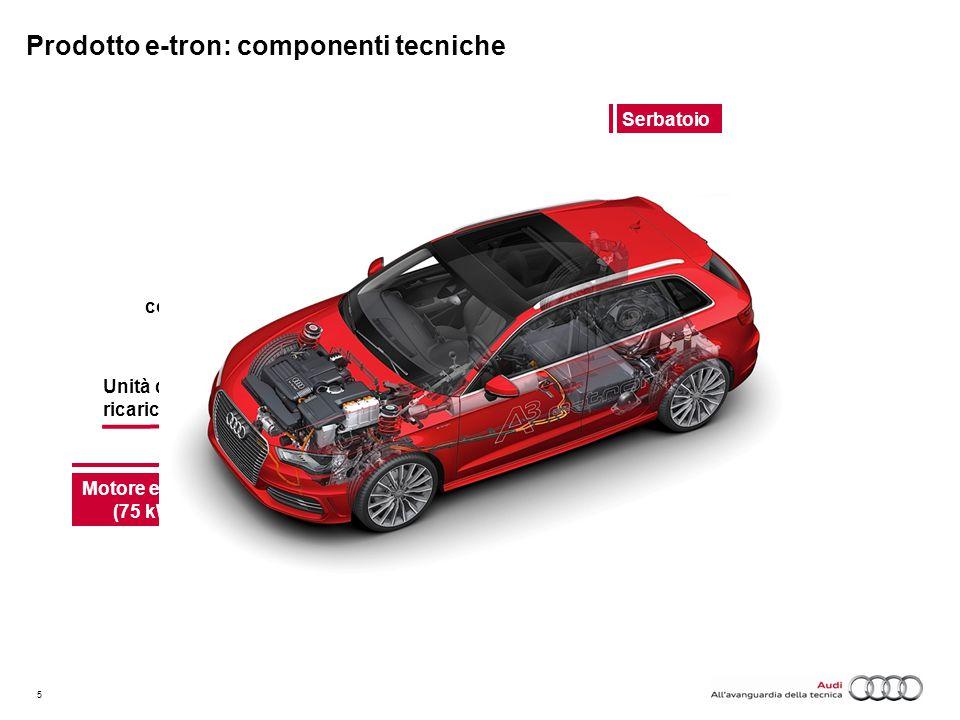 5 Batteria alto voltaggio Motore elettrico (75 kWh) Unità di ricarica 1.4 TFSI (110 kWh) Unità motore elettrico Batteria 8.8 kWh Serbatoio 40 litri Ar