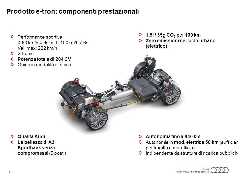 6 » 1.5l / 35g CO 2 per 100 km » Zero emissioni nel ciclo urbano (elettrico) » Qualità Audi » La bellezza di A3 Sportback senza compromessi (5 posti)