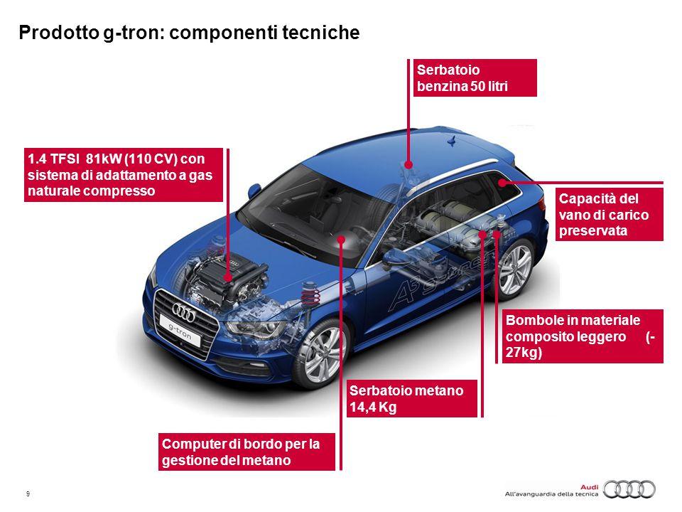 9 1.4 TFSI 81kW (110 CV) con sistema di adattamento a gas naturale compresso Serbatoio benzina 50 litri Capacità del vano di carico preservata Bombole