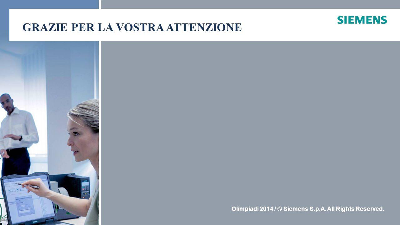 Olimpiadi 2014 / © Siemens S.p.A. All Rights Reserved. GRAZIE PER LA VOSTRA ATTENZIONE