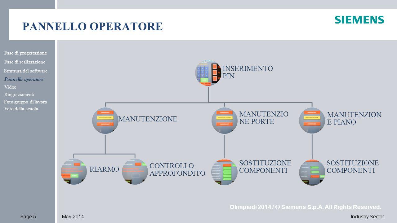 Industry SectorPage 5May 2014 Olimpiadi 2014 / © Siemens S.p.A. All Rights Reserved. PANNELLO OPERATORE Fase di progettazione Fase di realizzazione St
