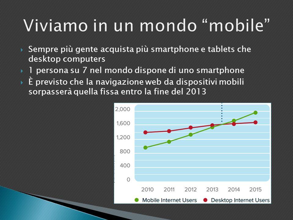  Sempre più gente acquista più smartphone e tablets che desktop computers  1 persona su 7 nel mondo dispone di uno smartphone  È previsto che la navigazione web da dispositivi mobili sorpasserà quella fissa entro la fine del 2013
