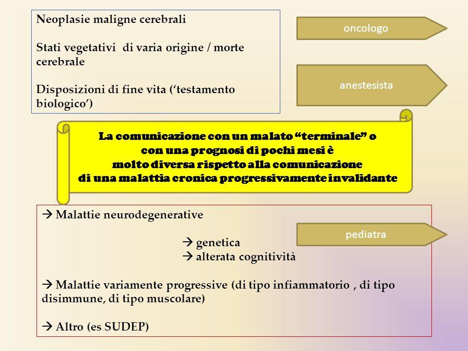 Neoplasie maligne cerebrali Stati vegetativi di varia origine / morte cerebrale Disposizioni di fine vita ('testamento biologico') oncologo anestesist
