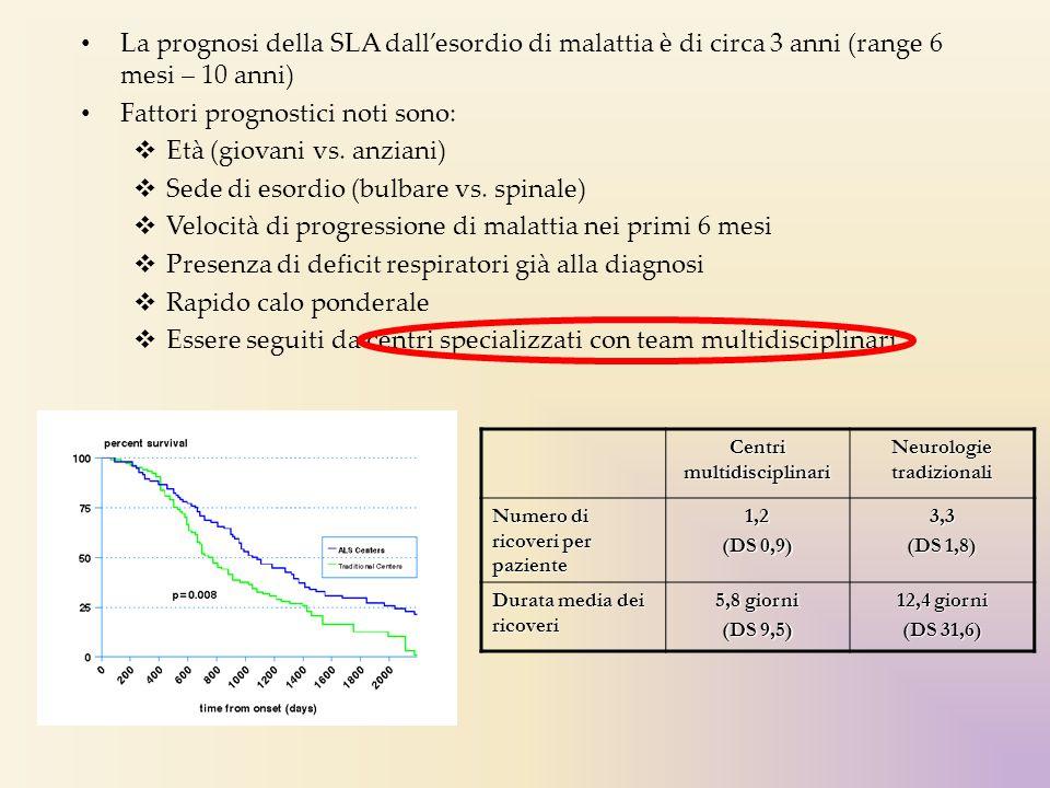 La prognosi della SLA dall'esordio di malattia è di circa 3 anni (range 6 mesi – 10 anni) Fattori prognostici noti sono:  Età (giovani vs. anziani) 