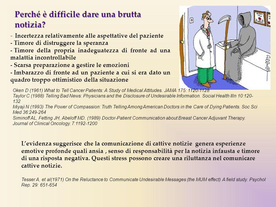 Perché è difficile dare una brutta notizia? - Incertezza relativamente alle aspettative del paziente - Timore di distruggere la speranza - Timore dell