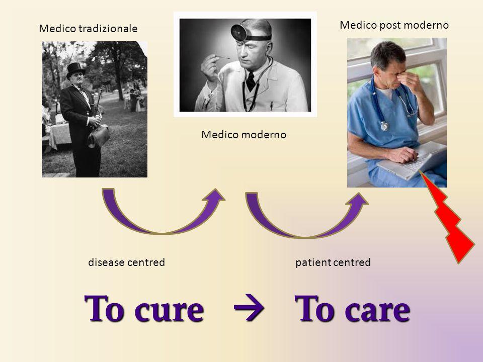 La comunicazione è un momento terapeutico cruciale La relazione medico-paziente costituisce una terapia aspecifica nella quale il farmaco di gran lunga più usato è il medico stesso M.