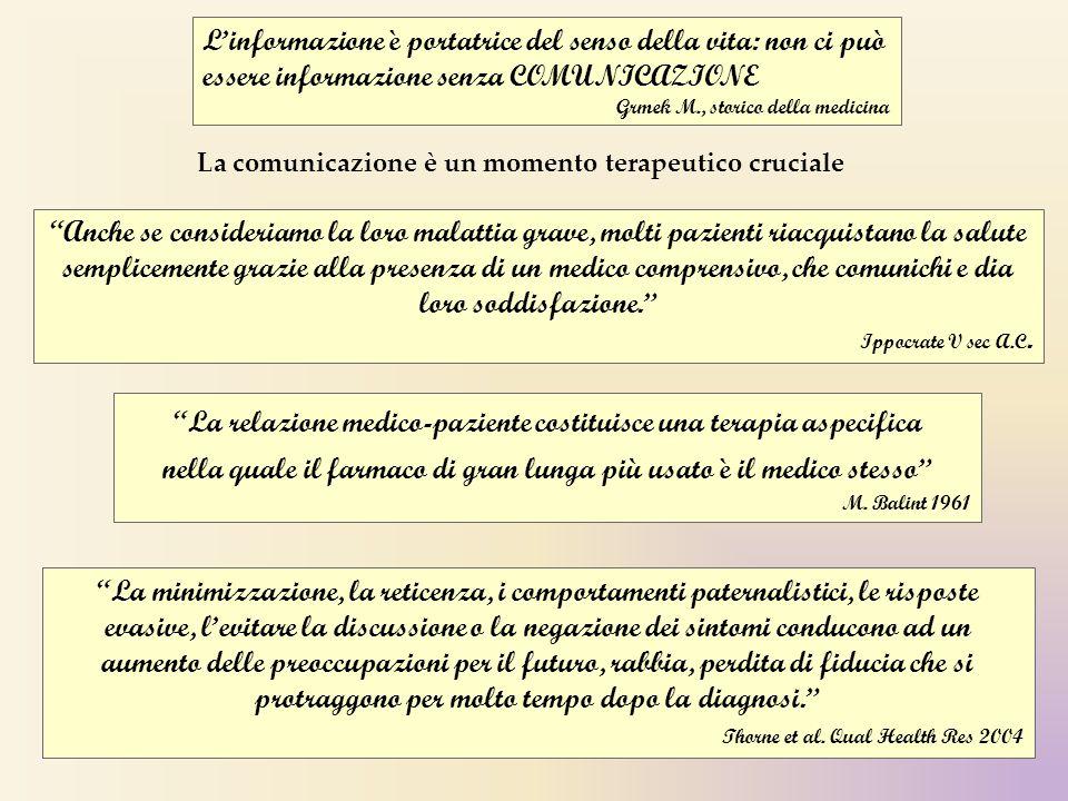 """La comunicazione è un momento terapeutico cruciale """"La relazione medico-paziente costituisce una terapia aspecifica nella quale il farmaco di gran lun"""