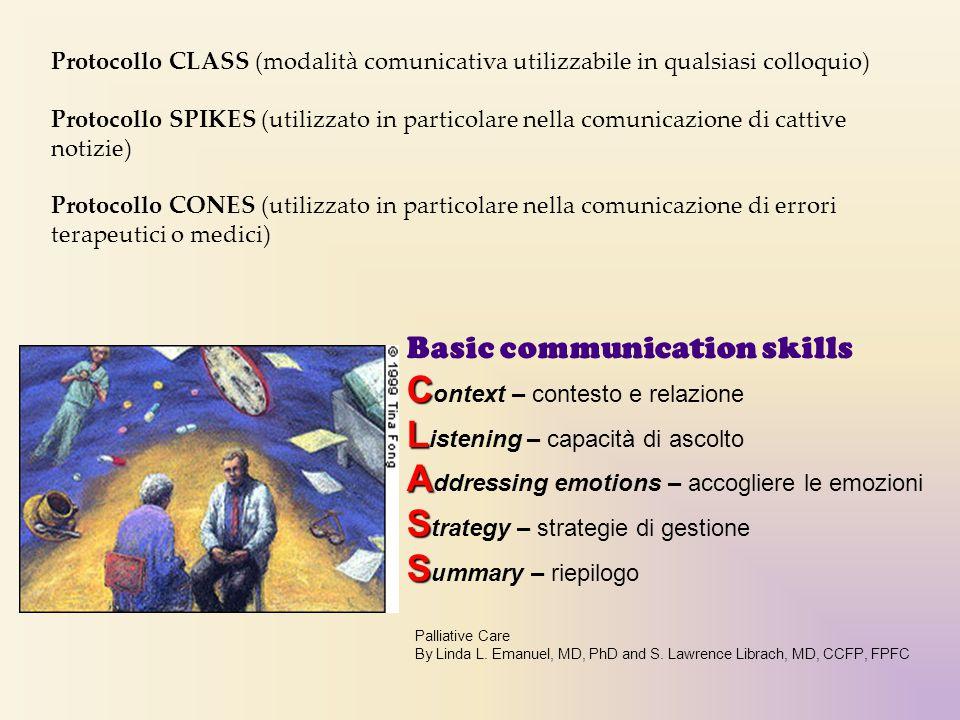 Protocollo CLASS (modalità comunicativa utilizzabile in qualsiasi colloquio) Protocollo SPIKES (utilizzato in particolare nella comunicazione di catti