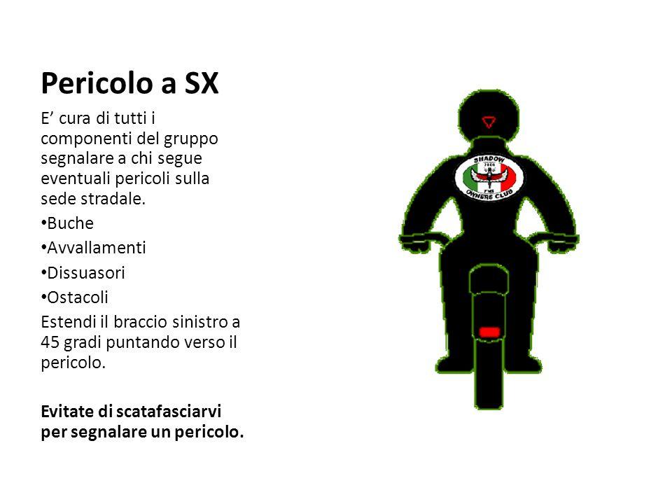 Pericolo a SX E' cura di tutti i componenti del gruppo segnalare a chi segue eventuali pericoli sulla sede stradale. Buche Avvallamenti Dissuasori Ost