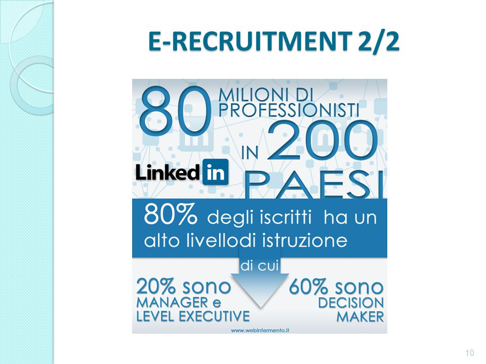 E-RECRUITMENT 2/2 10