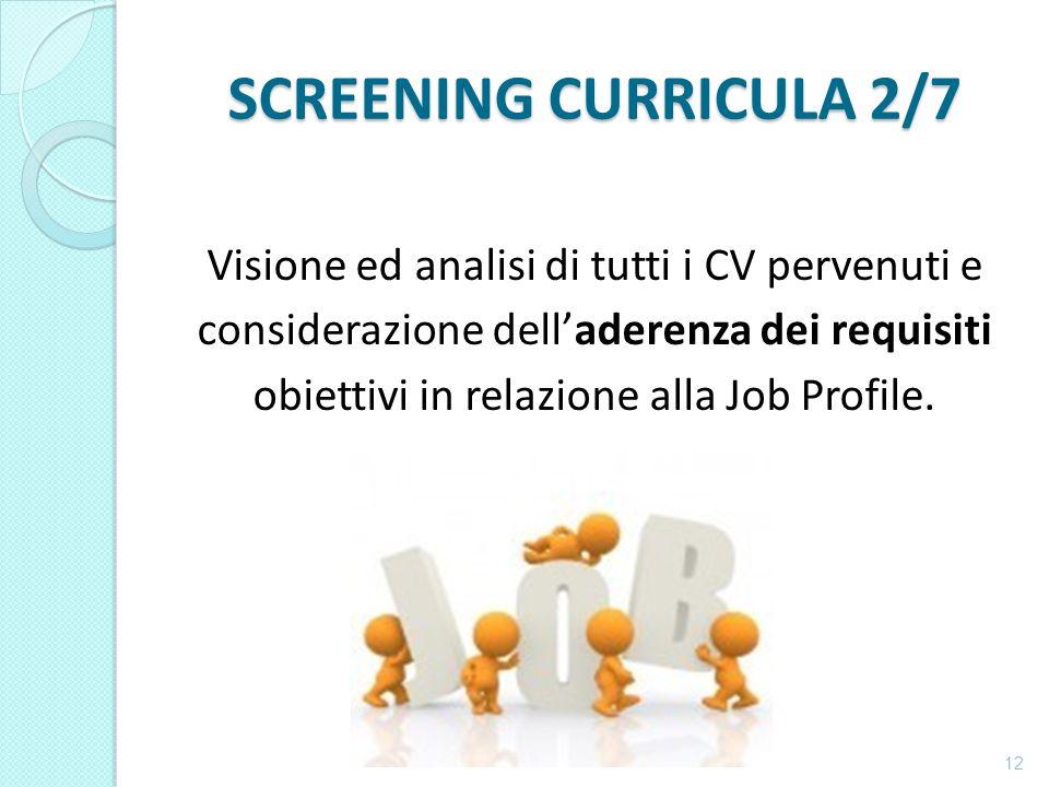 SCREENING CURRICULA 2/7 Visione ed analisi di tutti i CV pervenuti e considerazione dell'aderenza dei requisiti obiettivi in relazione alla Job Profile.