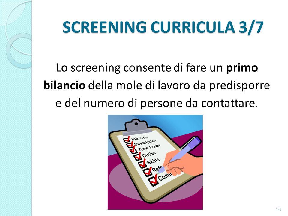 SCREENING CURRICULA 3/7 Lo screening consente di fare un primo bilancio della mole di lavoro da predisporre e del numero di persone da contattare.