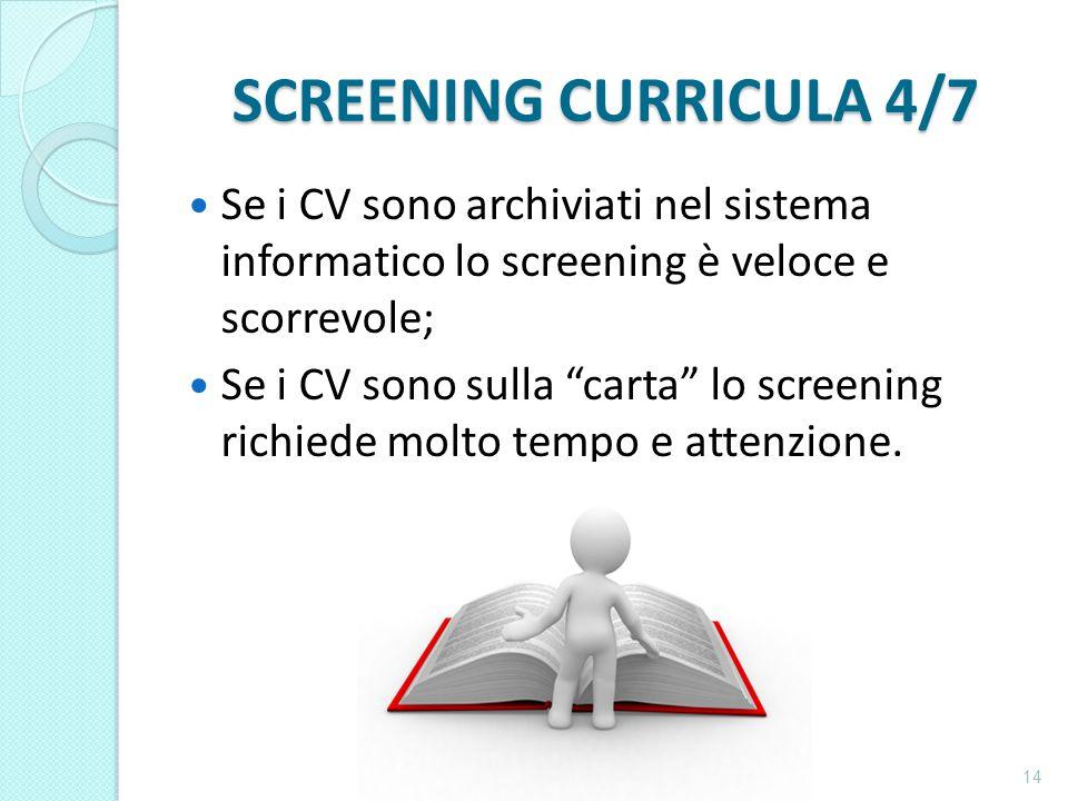 SCREENING CURRICULA 4/7 Se i CV sono archiviati nel sistema informatico lo screening è veloce e scorrevole; Se i CV sono sulla carta lo screening richiede molto tempo e attenzione.