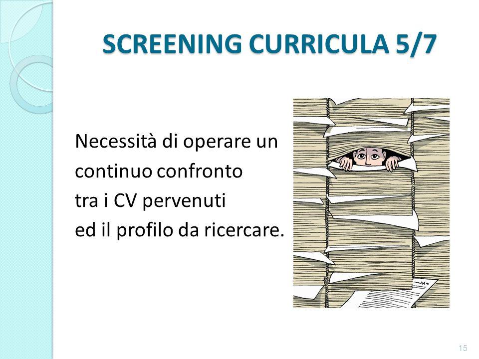 SCREENING CURRICULA 5/7 Necessità di operare un continuo confronto tra i CV pervenuti ed il profilo da ricercare.