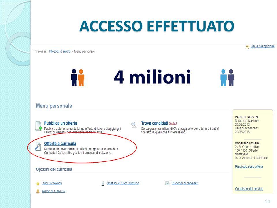 ACCESSO EFFETTUATO 29