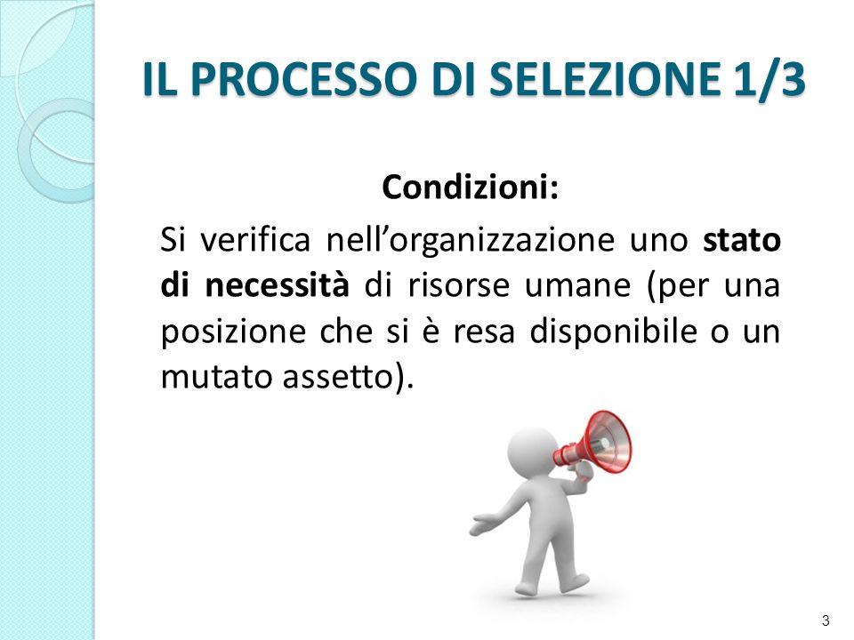 IL PROCESSO DI SELEZIONE 1/3 Condizioni: Si verifica nell'organizzazione uno stato di necessità di risorse umane (per una posizione che si è resa disponibile o un mutato assetto).