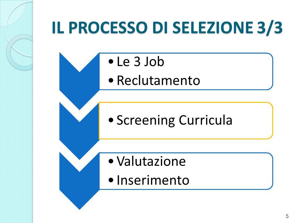 IL PROCESSO DI SELEZIONE 3/3 Le 3 Job Reclutamento Screening Curricula Valutazione Inserimento 5