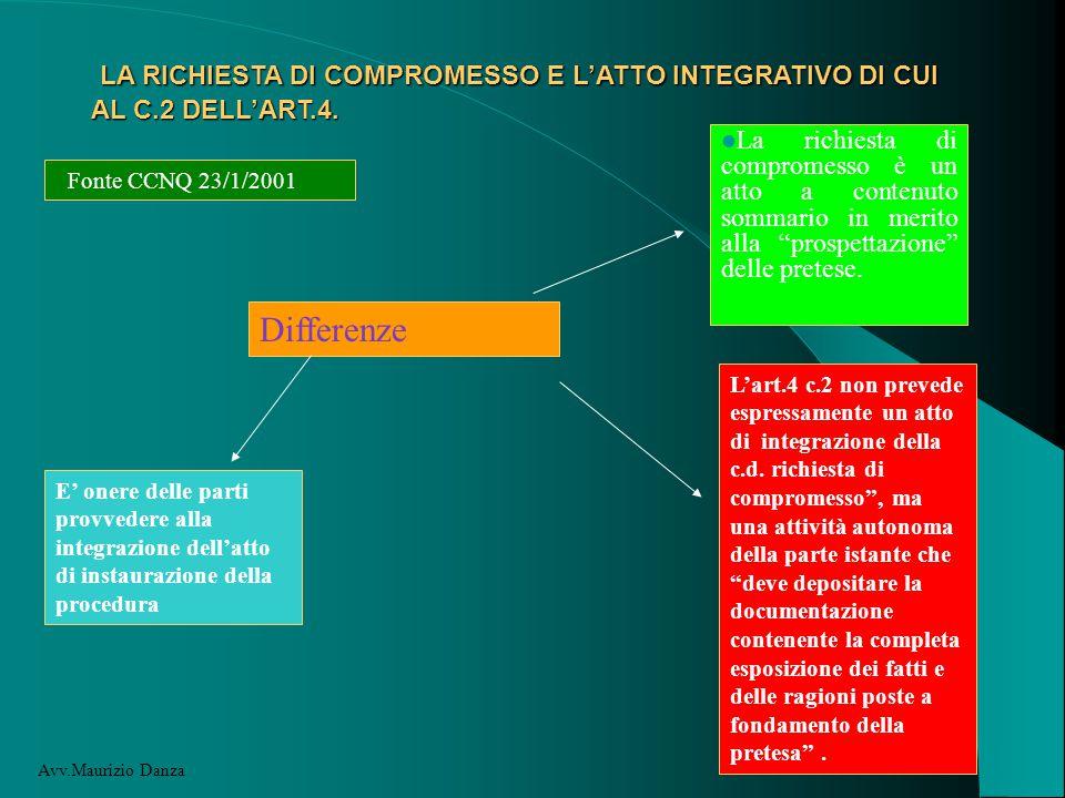 LA RICHIESTA DI COMPROMESSO E L'ATTO INTEGRATIVO DI CUI AL C.2 DELL'ART.4.