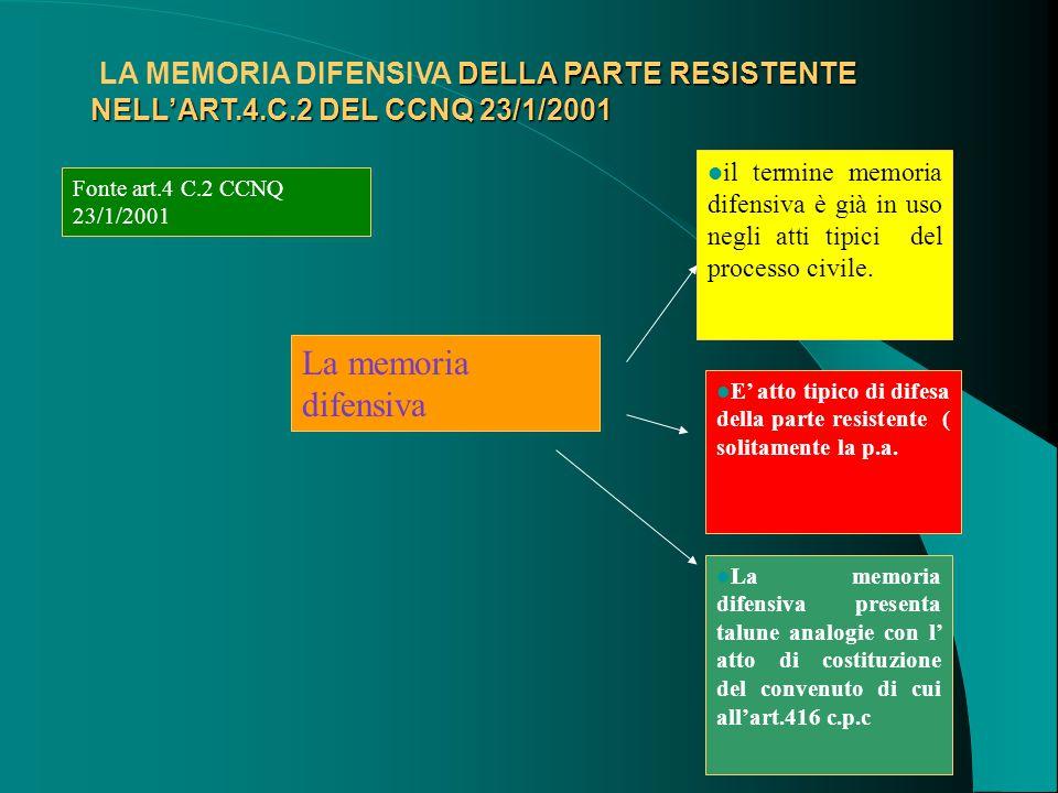 DELLA PARTE RESISTENTE NELL'ART.4.C.2 DEL CCNQ 23/1/2001 LA MEMORIA DIFENSIVA DELLA PARTE RESISTENTE NELL'ART.4.C.2 DEL CCNQ 23/1/2001 Fonte art.4 C.2 CCNQ 23/1/2001 La memoria difensiva il termine memoria difensiva è già in uso negli atti tipici del processo civile.