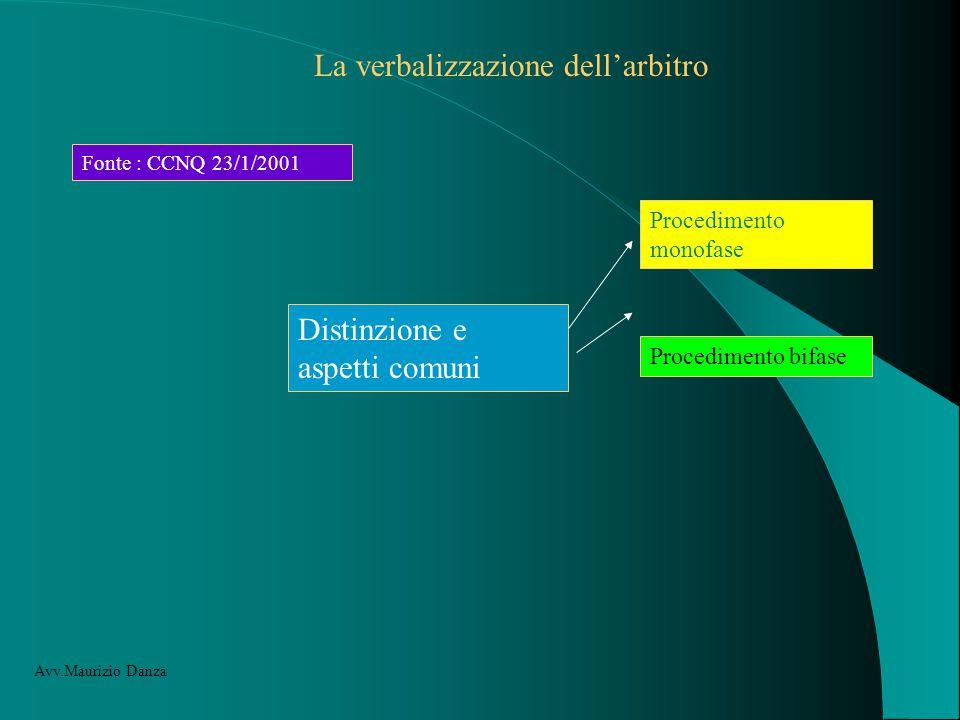 La verbalizzazione dell'arbitro Fonte : CCNQ 23/1/2001 Distinzione e aspetti comuni Procedimento monofase Procedimento bifase Avv.Maurizio Danza