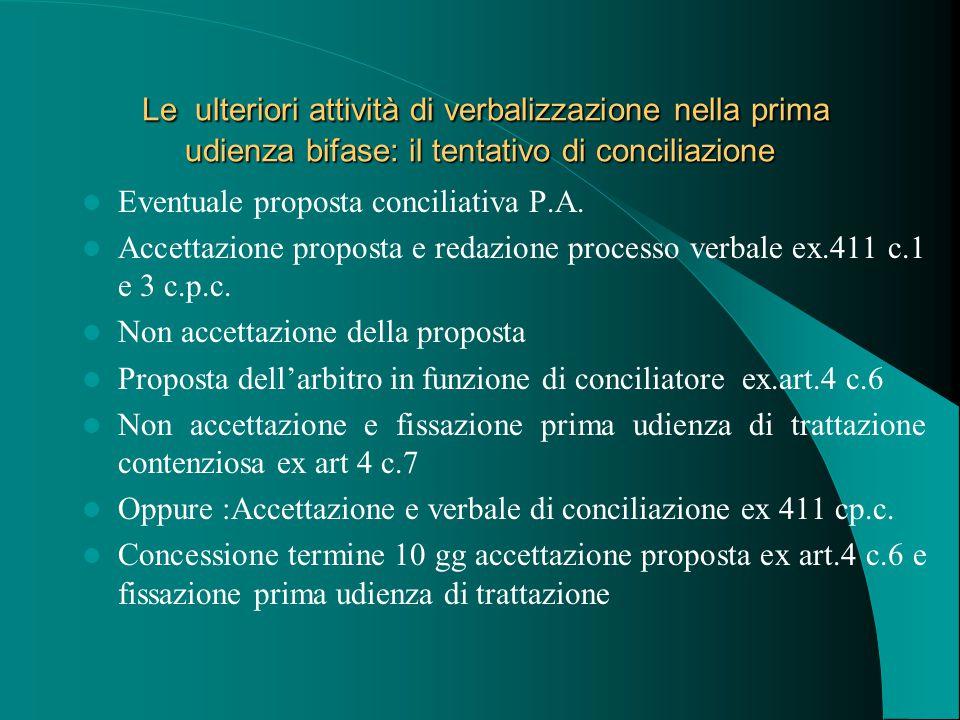Le ulteriori attività di verbalizzazione nella prima udienza bifase: il tentativo di conciliazione Le ulteriori attività di verbalizzazione nella prima udienza bifase: il tentativo di conciliazione Eventuale proposta conciliativa P.A.