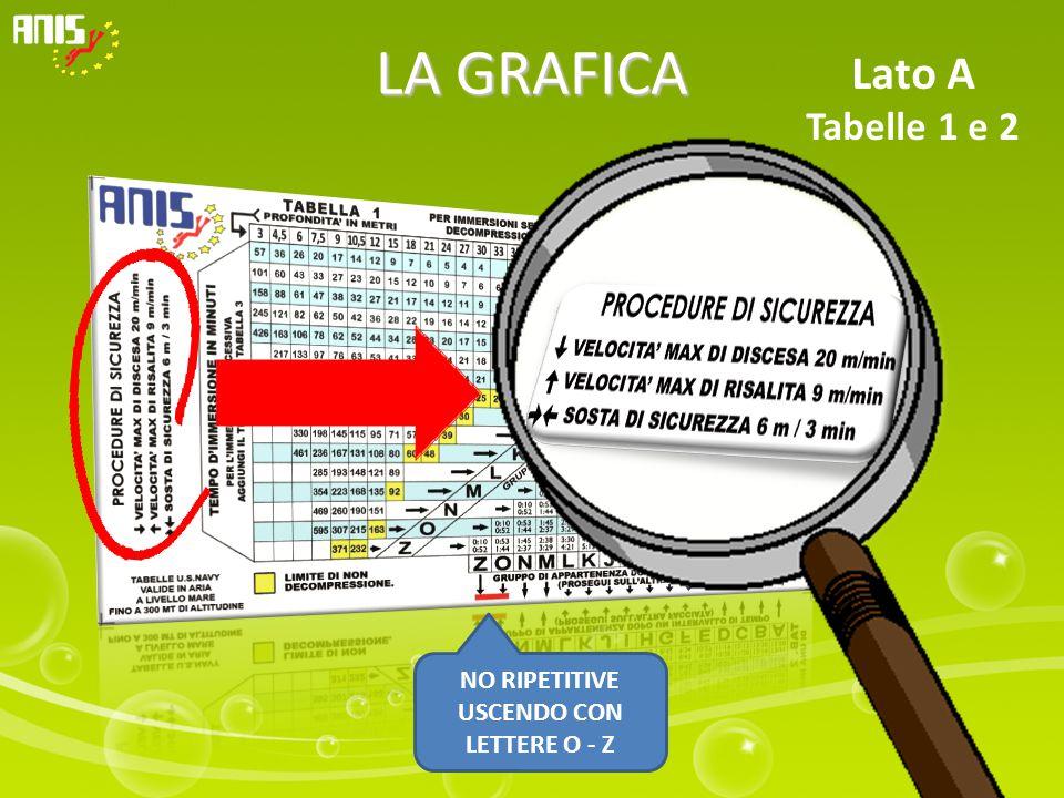 LA GRAFICA NO RIPETITIVE USCENDO CON LETTERE O - Z Lato A Tabelle 1 e 2
