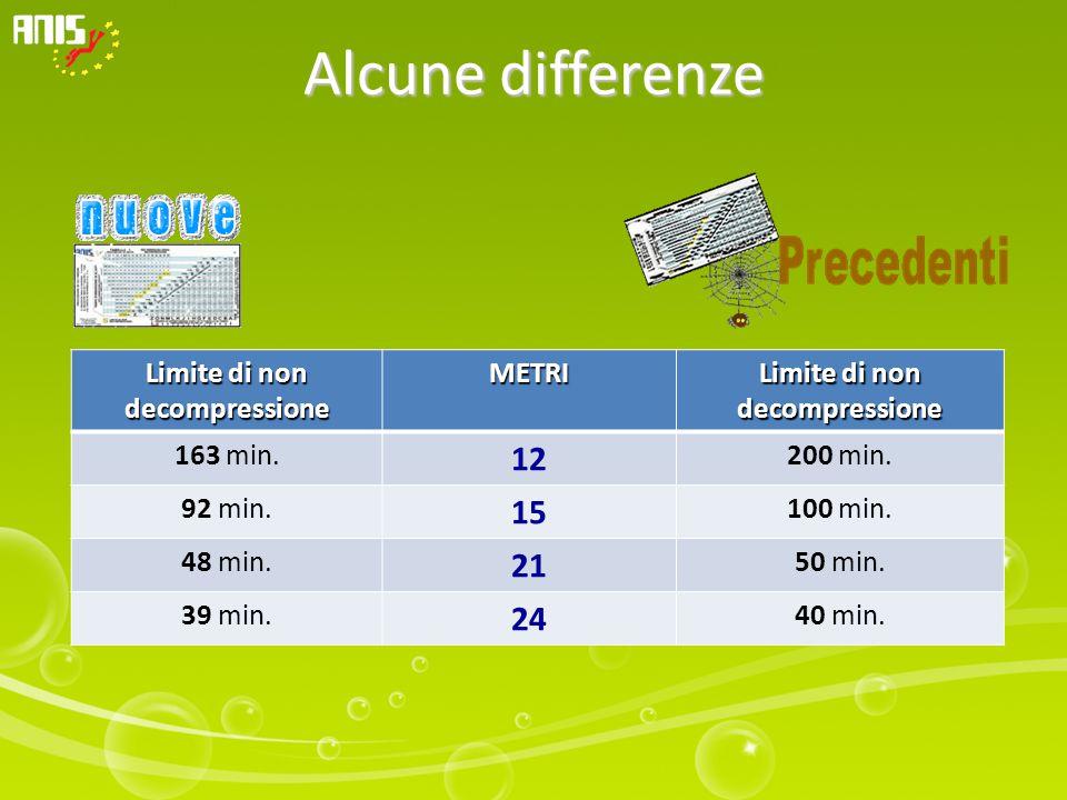 Alcune differenze Limite di non decompressione METRI 163 min.