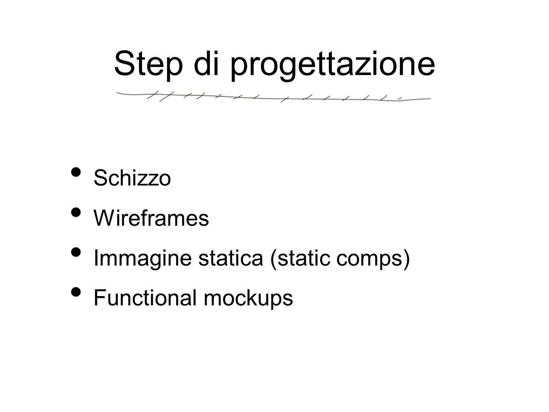 Step di progettazione Schizzo Wireframes Immagine statica (static comps) Functional mockups