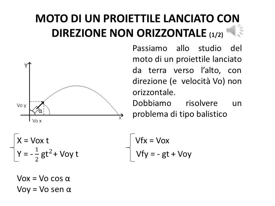 MOTO DI UN PROIETTILE LANCIATO CON DIREZIONE NON ORIZZONTALE (1/2) X Y Vo x Vo y α Passiamo allo studio del moto di un proiettile lanciato da terra verso l'alto, con direzione (e velocità Vo) non orizzontale.