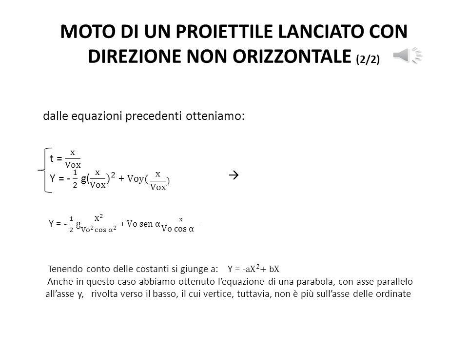 MOTO DI UN PROIETTILE LANCIATO CON DIREZIONE NON ORIZZONTALE (2/2) dalle equazioni precedenti otteniamo:   
