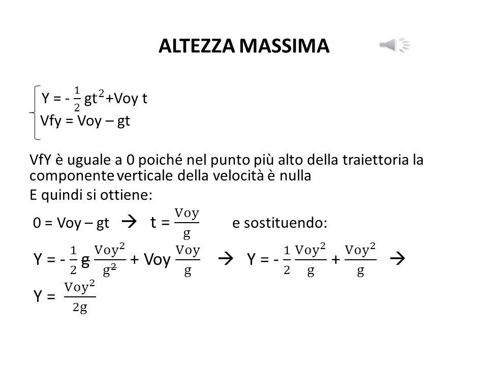 ALTEZZA MASSIMA