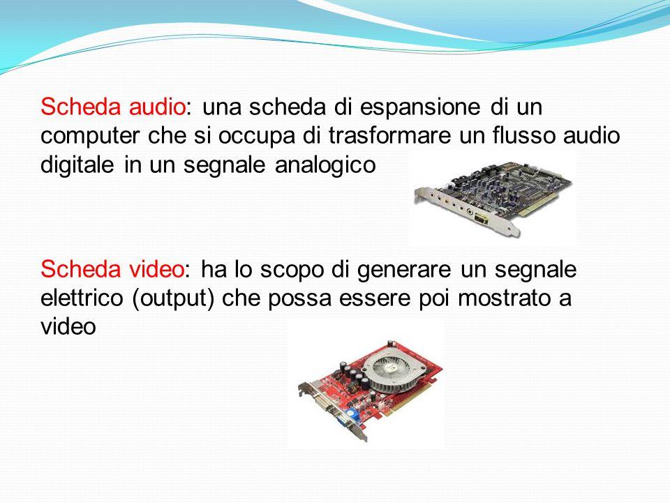 Scheda audio: una scheda di espansione di un computer che si occupa di trasformare un flusso audio digitale in un segnale analogico Scheda video: ha l