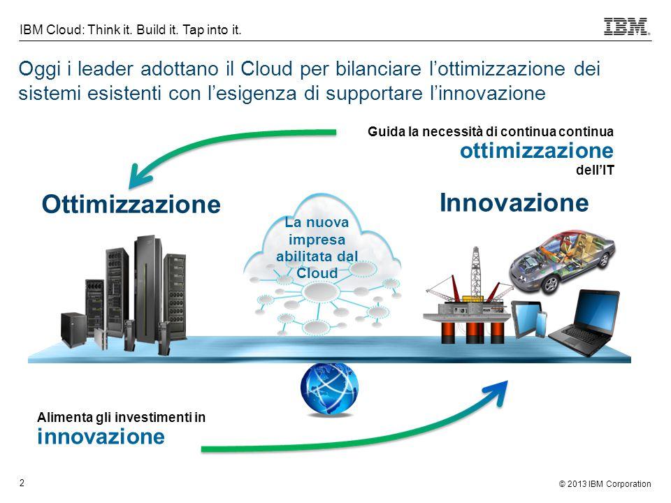 © 2013 IBM Corporation 3 IBM Cloud: Think it.Build it.