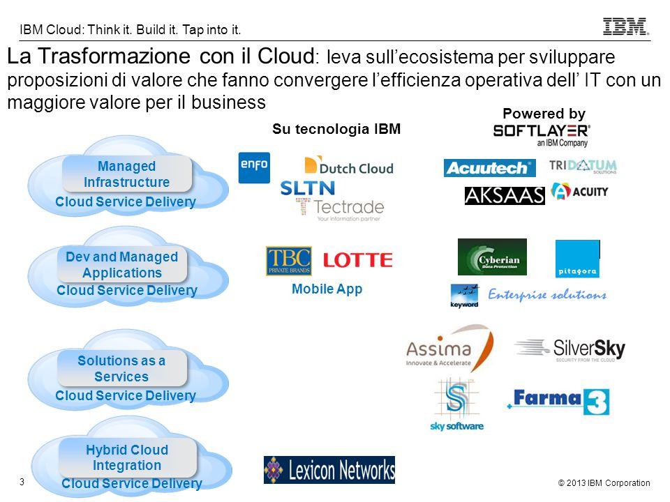 © 2013 IBM Corporation 4 IBM Cloud: Think it.Build it.