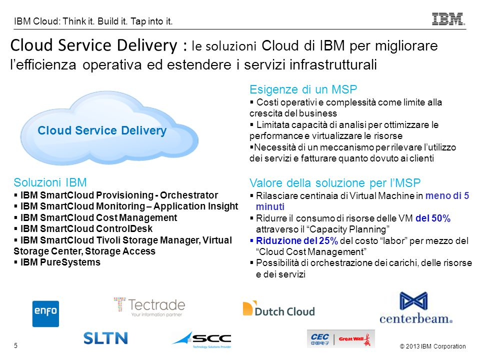 © 2013 IBM Corporation 5 IBM Cloud: Think it.Build it.
