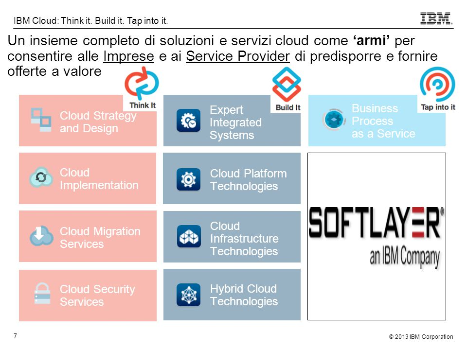 © 2013 IBM Corporation 8 IBM Cloud: Think it.Build it.