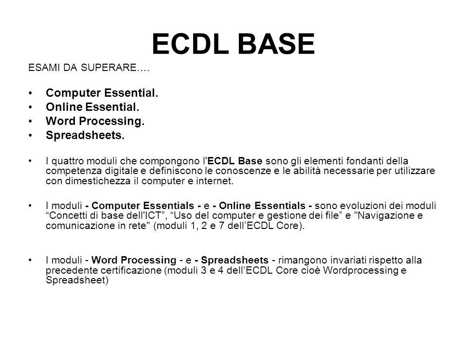 ECDL BASE ESAMI DA SUPERARE…. Computer Essential. Online Essential. Word Processing. Spreadsheets. I quattro moduli che compongono l'ECDL Base sono gl