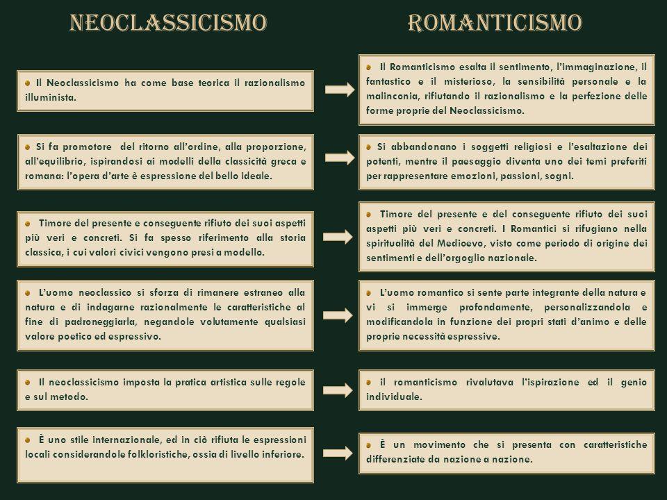 NEOCLASSICISMO ROMANTICISMO Il Neoclassicismo ha come base teorica il razionalismo illuminista. Il Romanticismo esalta il sentimento, l'immaginazione,