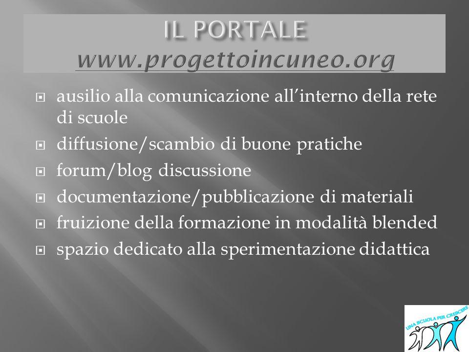  ausilio alla comunicazione all'interno della rete di scuole  diffusione/scambio di buone pratiche  forum/blog discussione  documentazione/pubblic