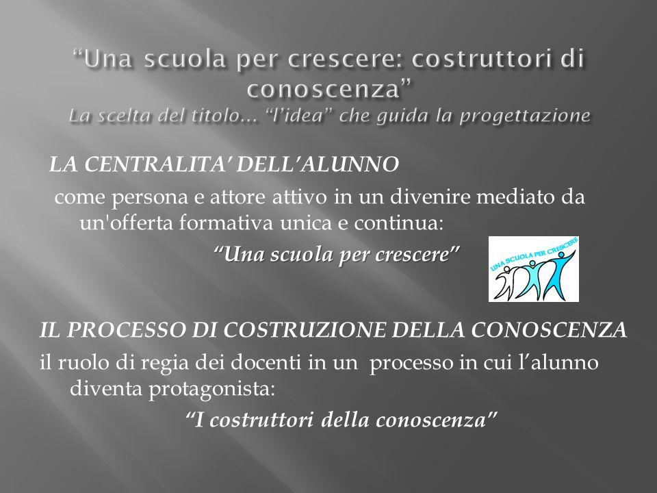 www.progettoincuneo.org  Video  Supporti multimediali  Portale web